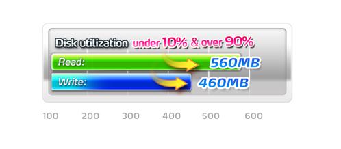 97406ifgyatwdudqvx8i 1 - اس اس دی ای دیتا Adata SSD Premier Pro SP920 256GB