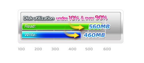 Adata SSD Premier Pro SP920 1TB