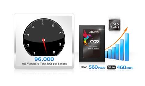 hdmqb1e9agln2128aieg 1 - اس اس دی ای دیتا Adata SSD Premier Pro SP920 256GB