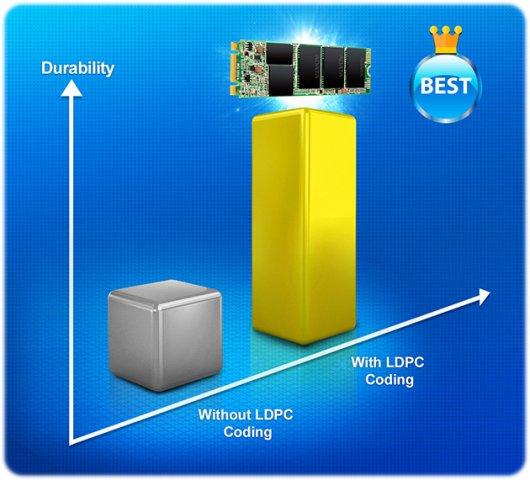 productImage8525.thumb .jpg.dea670a1f2469b005d4f6da564b57397 - اس اس دی ای دیتا Adata SSD Ultimate SU800 M2 2280 128GB