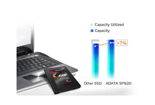 u8wj5rpnfx5rmxwf6qh 1 - اس اس دی ای دیتا Adata SSD Premier Pro SP920 256GB