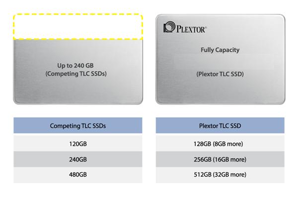 Plextor SSD m2 2280 128GB
