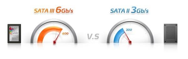 Adata SSD Premier SP600 512GB