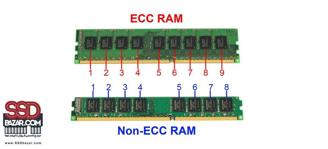 Non ECC 4 - رم سرور سامسونگ Samsung Server Ram 32GB(4X8) 2400Mhz M393A4K40BB1