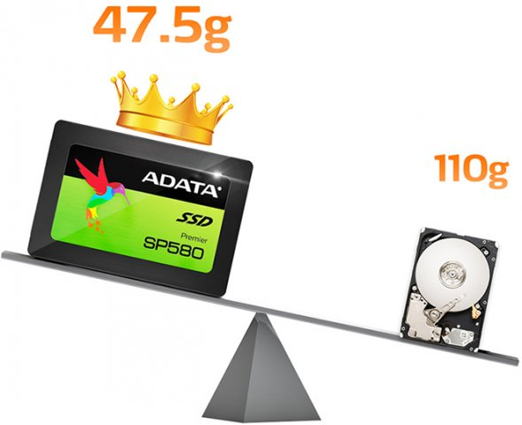 Adata SSD Premier SP580 120GB
