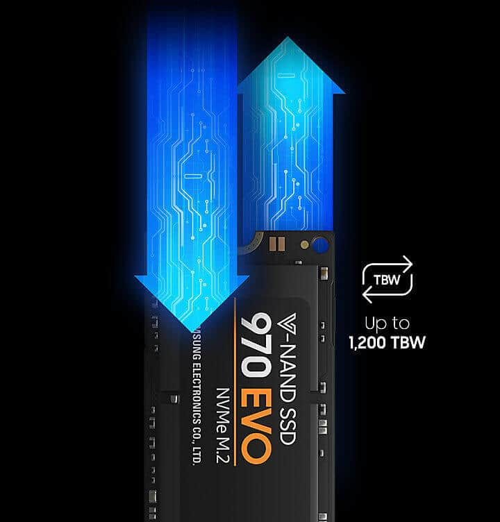 SAMSUNG M2 SSD 970 EVO 2TB اس اس دی سامسونگ