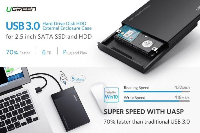 باکس تبدیل SATA به USB 3.0 یوگرین مدل US221 UGREEN
