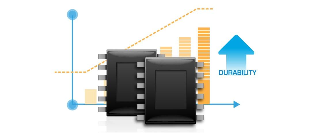ssd silicon power a55 ssdbazar 5 3 - اس اس دی سیلیکون پاور Silicon Power SSD A55 1TB