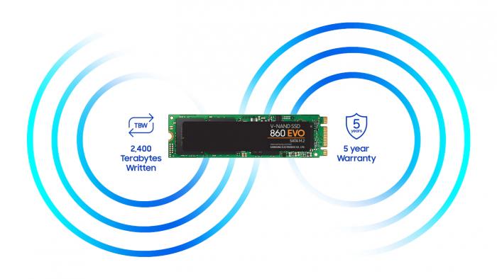 Samsung M2 SATA SSD EVO 860 2TB اس اس دی سامسونگ