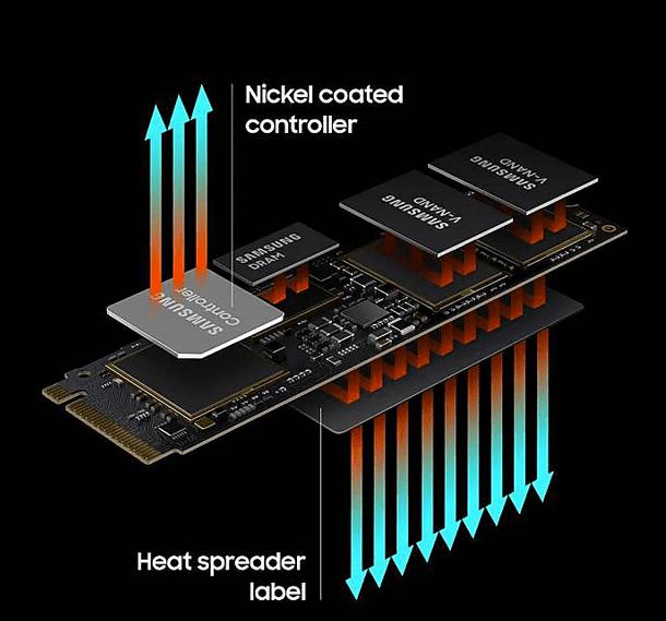 Samsung M2 NVMe SSD PRO 980 250GB اس اس دی سامسونگ2